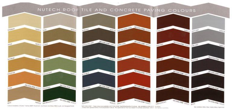 Nutech Colour Chart